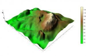 Hasil 3D Model dari Total Station Daerah Pengukuran
